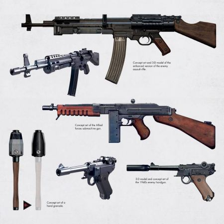 Wolfenstein TNO 1946 Weapons